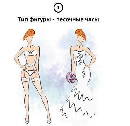 Kakie_svadebnye_platja_ne_podojdut_devushkam_s_tipom_figury_Pesochnye_chasy