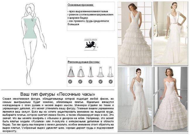 Kakie_svadebnye_platja_ne_podojdut_devushkam_s_tipom_figury_Pesochnye_chasy1