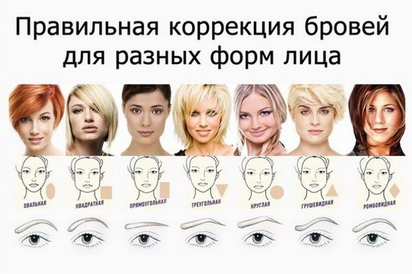 Pravilnaja_forma_brovej_1