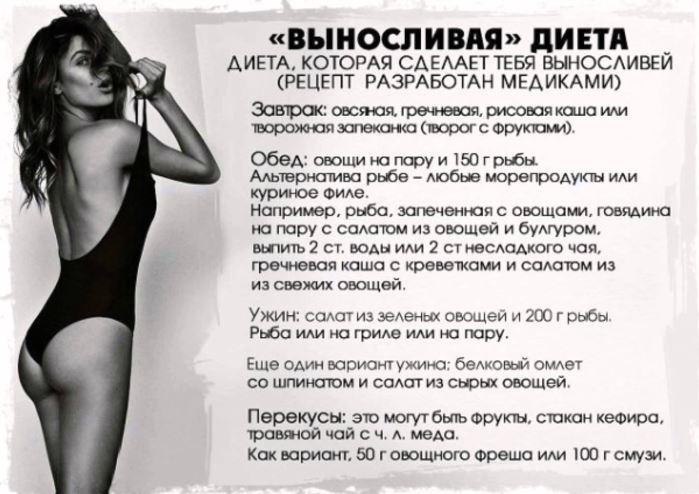 Bystraja_dieta_dlja_pohudenija_zhivota_i_bokov_Menju_posle_diety